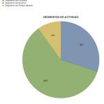 Aprendizaje Cooperativo: ¿Qué son los Segmentos de Actividad?