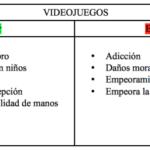 Ejemplo de texto argumentativo con una tesis