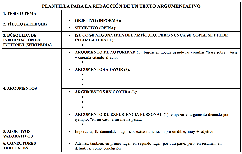 Texto argumentativo. Plantilla y ejemplo