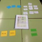 Cómo enseñar los tiempos verbales a través del aprendizaje cooperativo