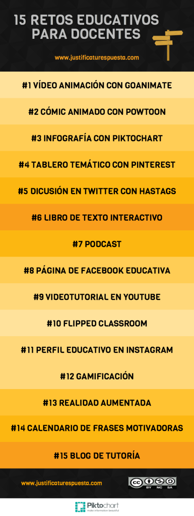 15 Retos educativos para docentes como tú [INFOGRAFÍA]
