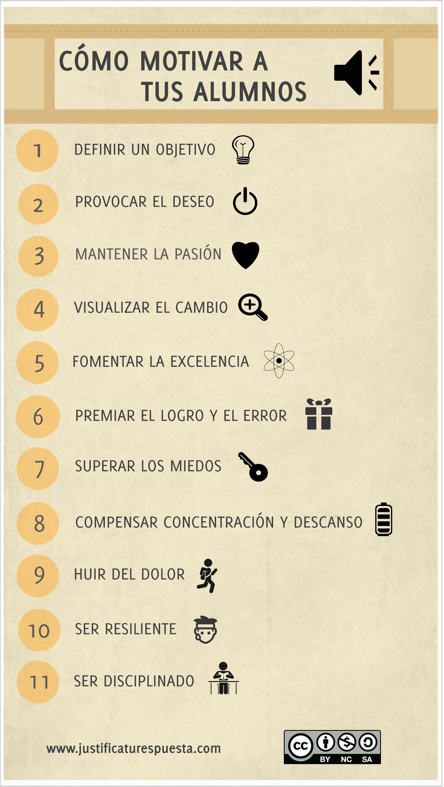 11 Claves Para Enseñar Motivación En Las Aulas Infografía