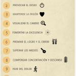 11 Claves para enseñar motivación en las aulas. INFOGRAFÍA